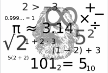 Karl Marx behind a bunch of math.